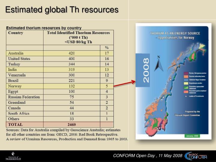 Estimated global