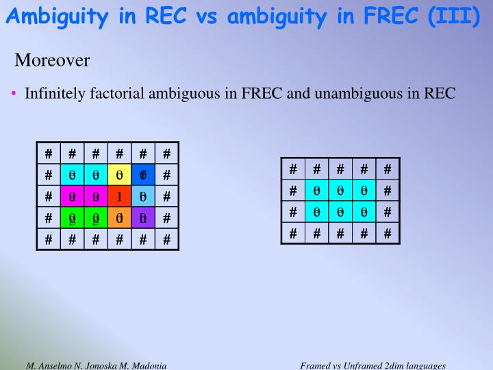 Ambiguity in REC vs ambiguity in FREC (III)