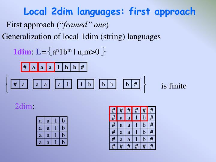 Local 2dim languages: first approach
