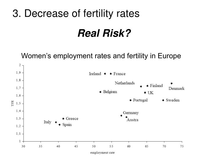 3. Decrease of fertility rates