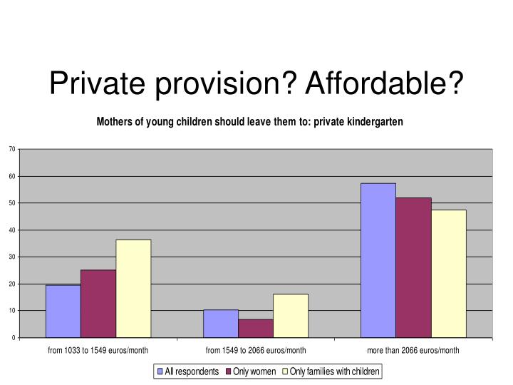 Private provision? Affordable?