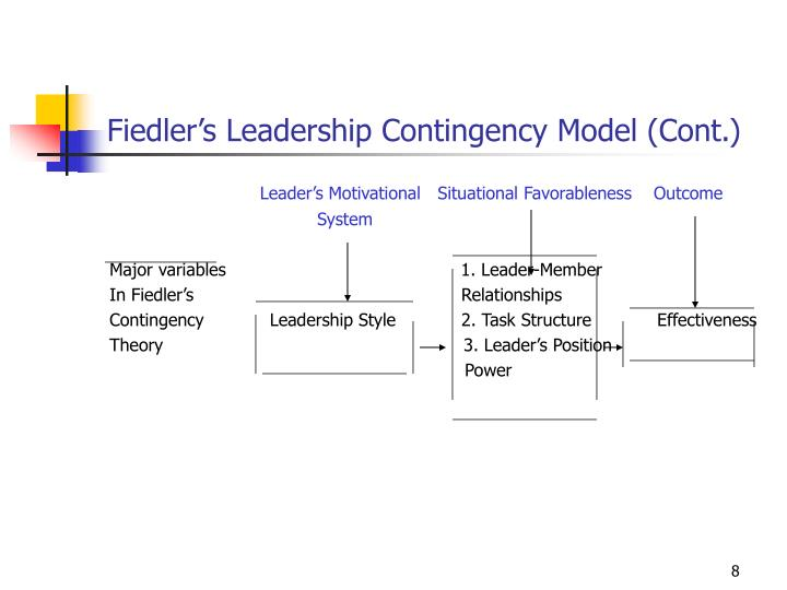 Fiedler's Leadership Contingency Model (Cont.)