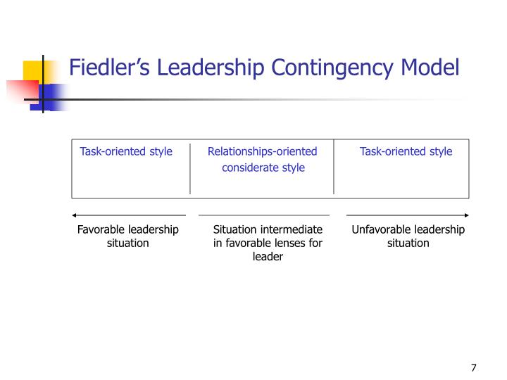 Fiedler's Leadership Contingency Model