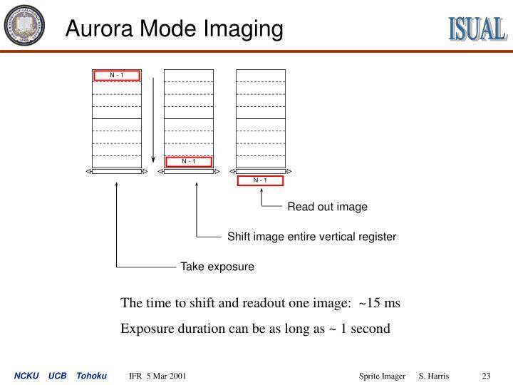 Aurora Mode Imaging