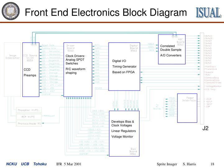 Front End Electronics Block Diagram