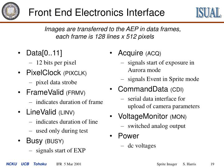 Front End Electronics Interface
