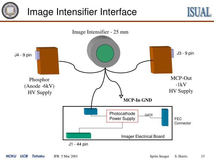 Image Intensifier Interface