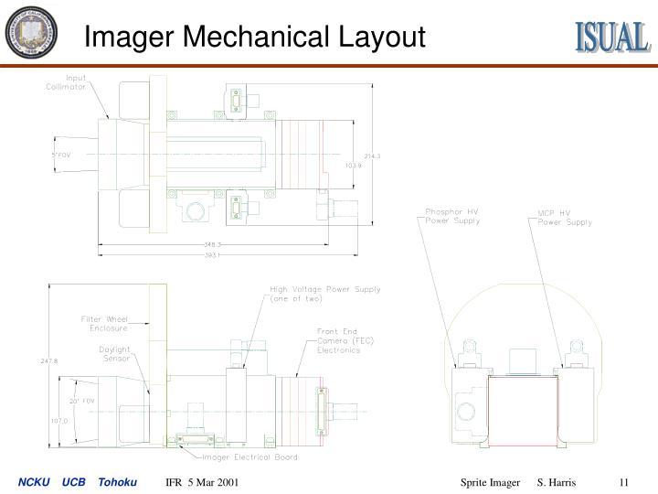 Imager Mechanical Layout