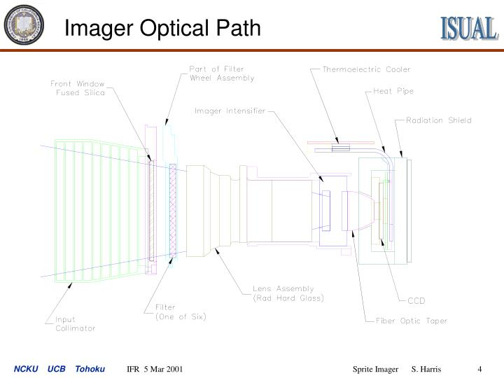 Imager Optical Path