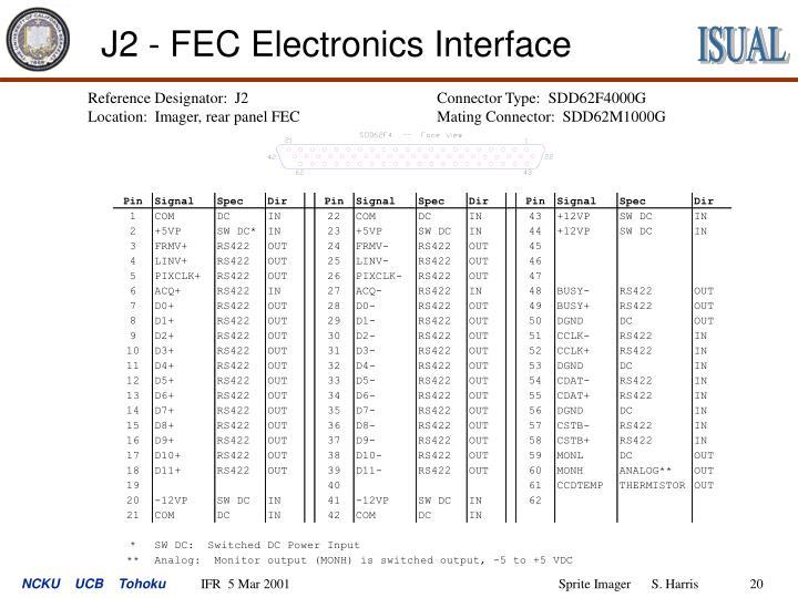 J2 - FEC Electronics Interface