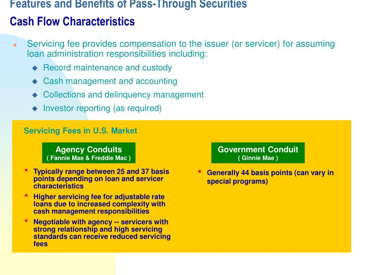 Features and Benefits of Pass-Through Securities