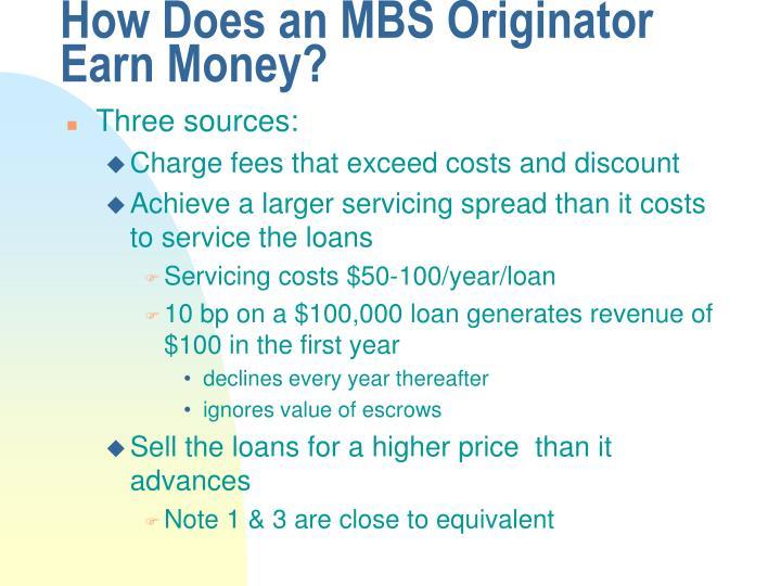 How Does an MBS Originator Earn Money?