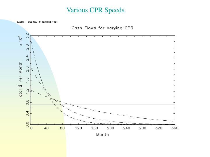 Various CPR Speeds
