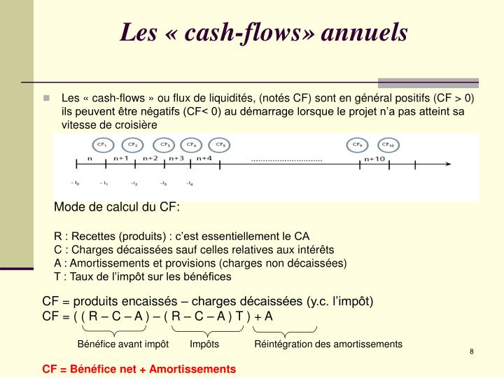 Les « cash-flows» annuels