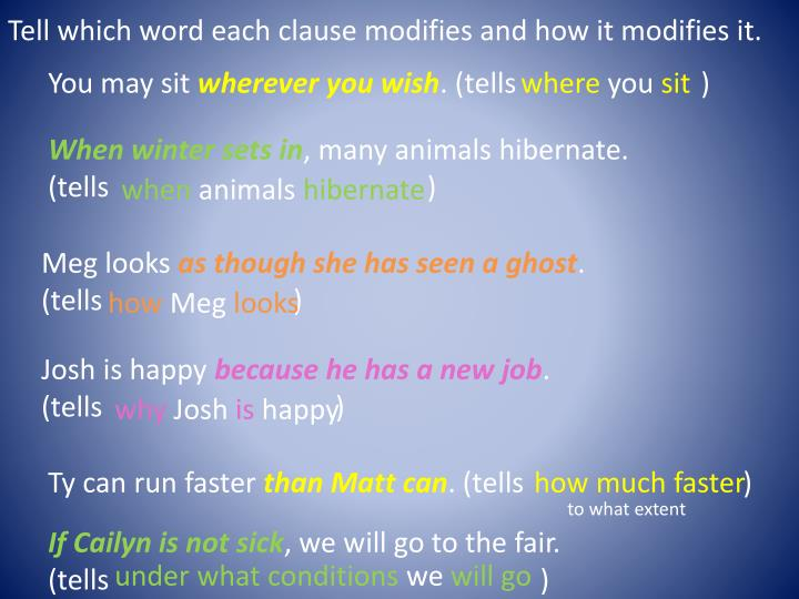 Tell which word each clause modifies and how it modifies it.