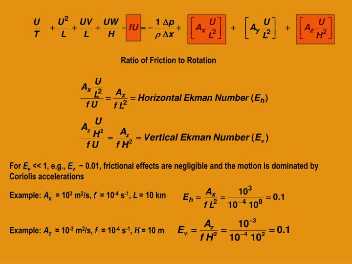 Ratio of Friction to Rotation