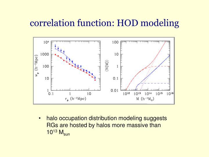 correlation function: HOD modeling