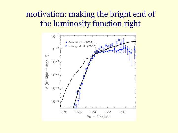 motivation: making the bright end of the luminosity function right