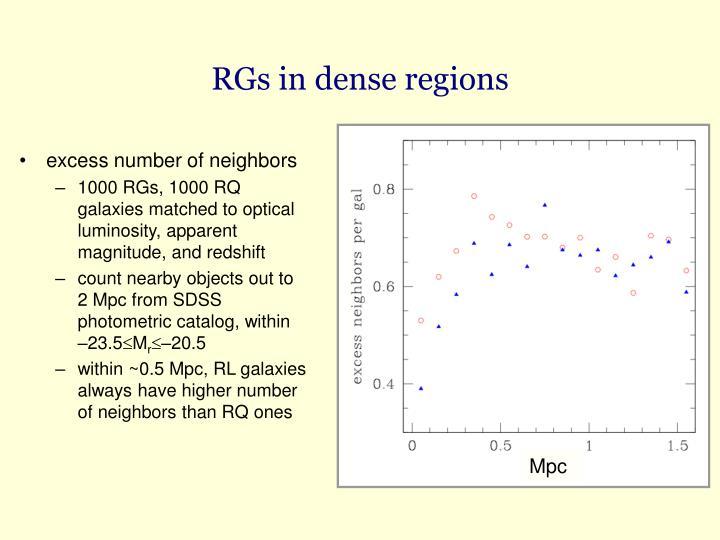 RGs in dense regions