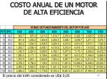 costo anual de un motor de alta eficiencia