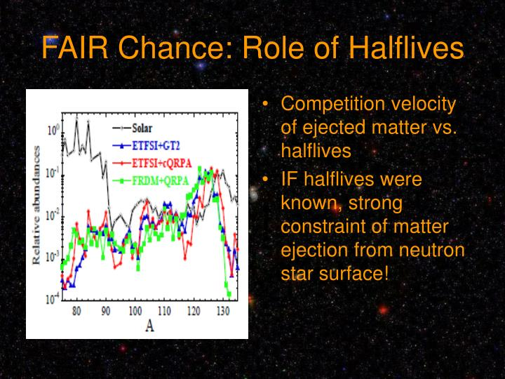 Competition velocity of ejected matter vs. halflives