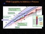 frib capability to address r process