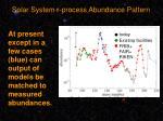 solar system r process abundance pattern