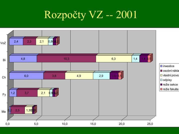 Rozpočty VZ -- 2001