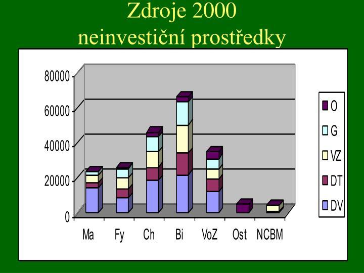 Zdroje 2000