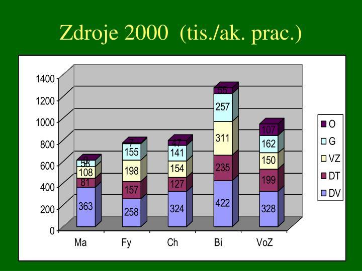 Zdroje 2000  (tis./ak. prac.)