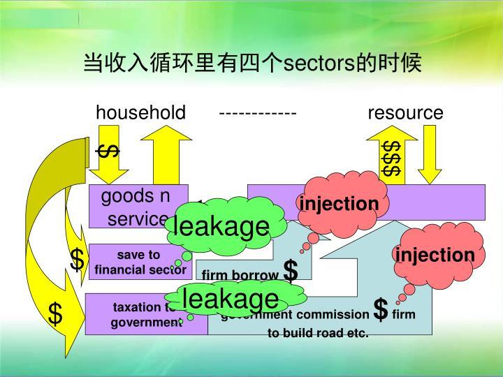 当收入循环里有四个sectors的时候