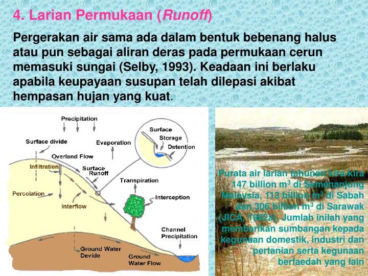 4. Larian Permukaan (