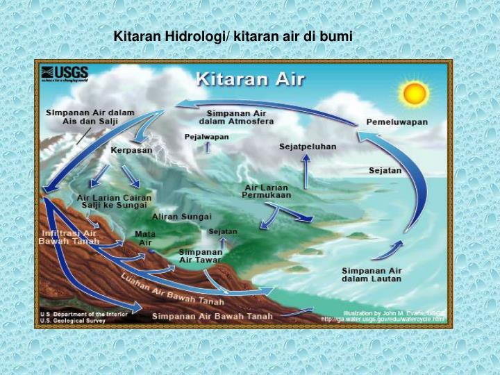 Kitaran Hidrologi/ kitaran air di bumi