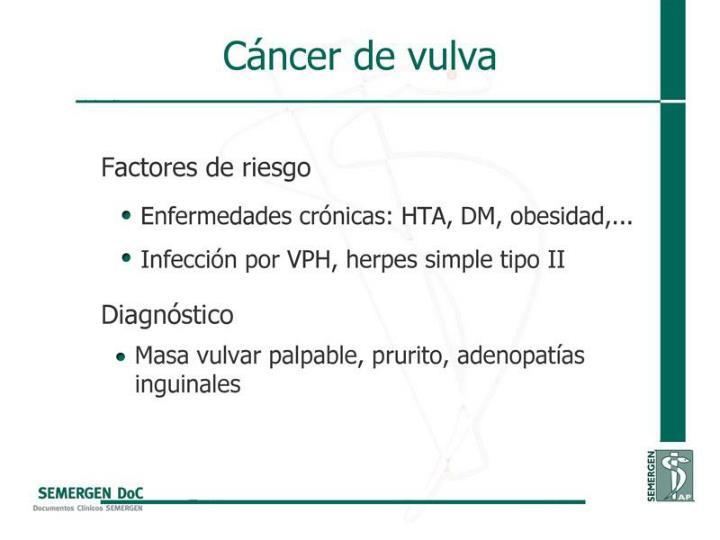 Cáncer de vulva