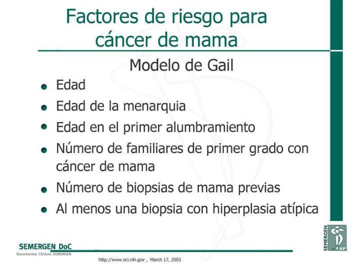 Factores de riesgo para