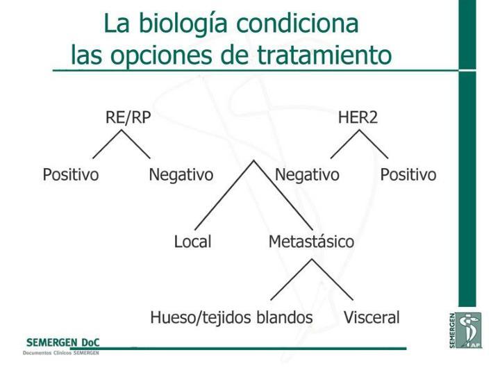 La biología condiciona