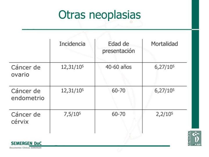 Otras neoplasias