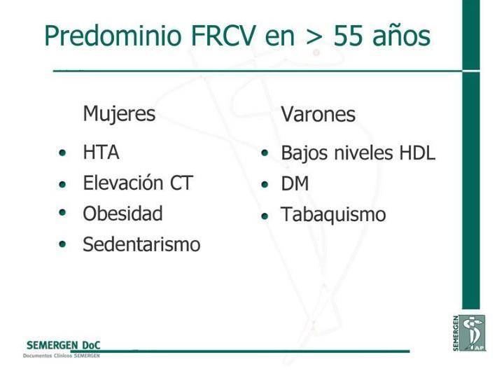 Predominio FRCV en > 55 años