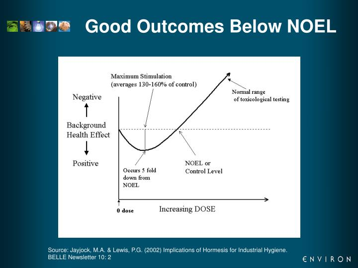 Good Outcomes Below NOEL