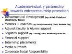 academia industry partnership towards entrepreneurship promotion