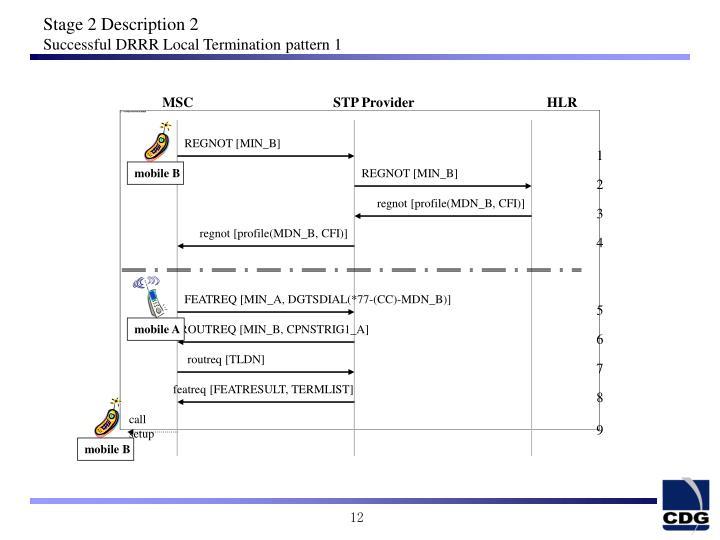 MSC                                        STP Provider                                      HLR