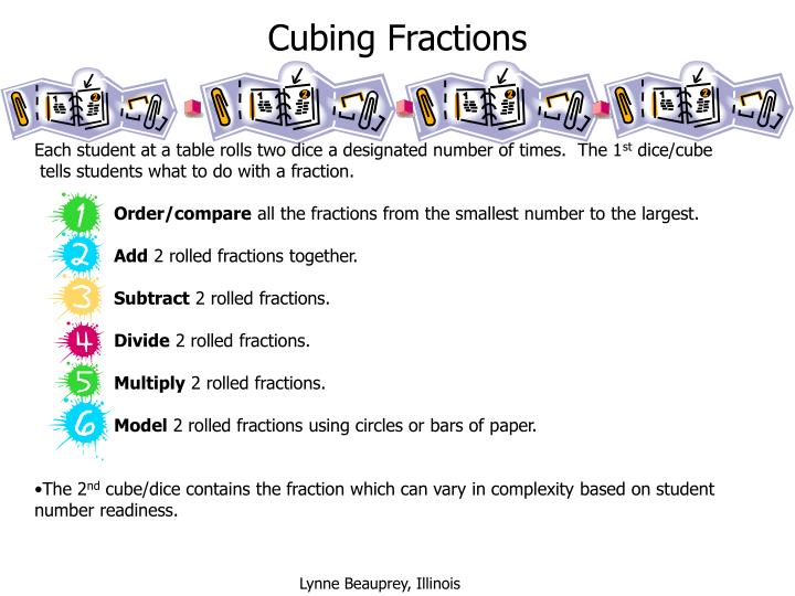 Cubing Fractions