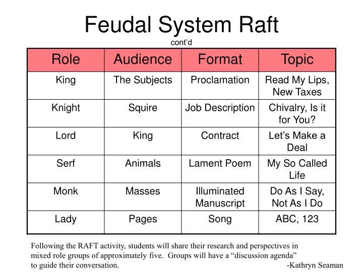 Feudal System Raft