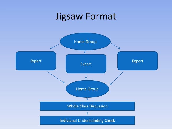 Jigsaw Format