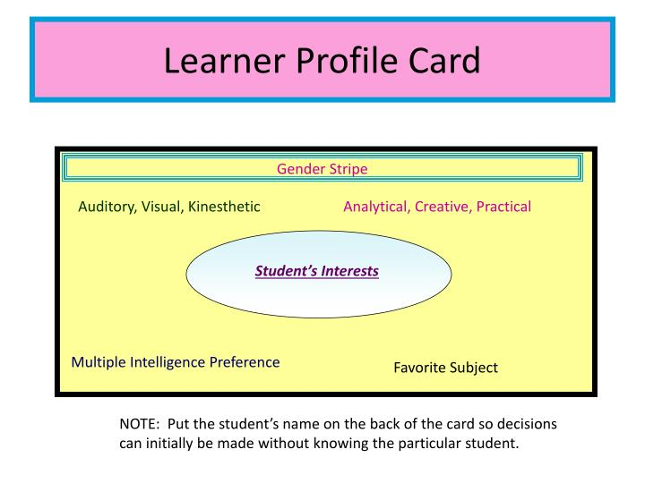 Learner Profile Card