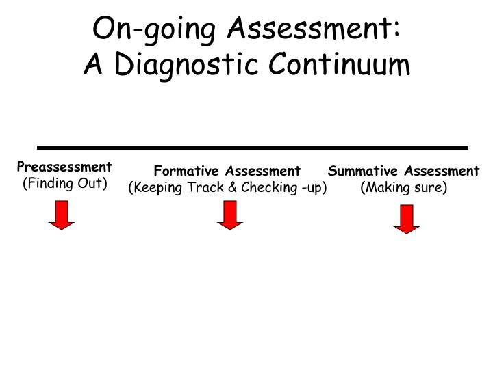 On-going Assessment: