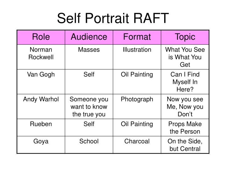 Self Portrait RAFT
