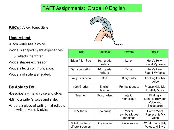 RAFT Assignments:  Grade 10 English
