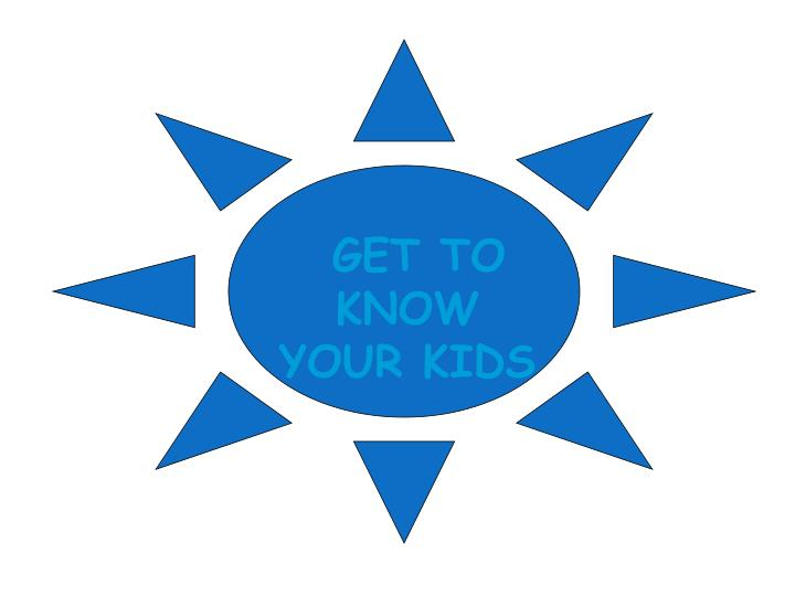 GET TO KNOW YOUR KIDS