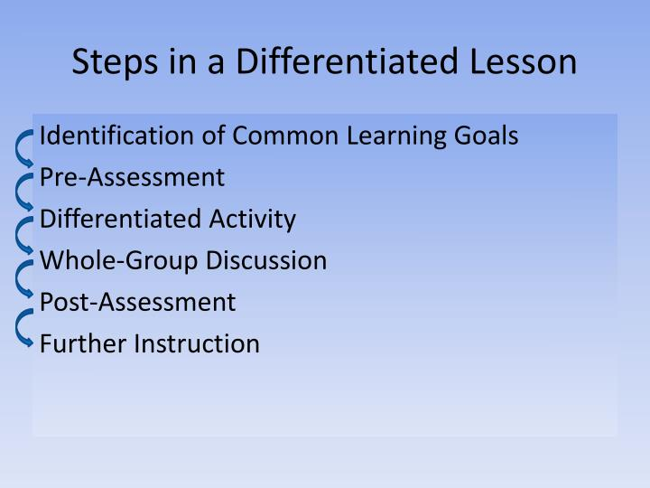 Steps in a Differentiated Lesson